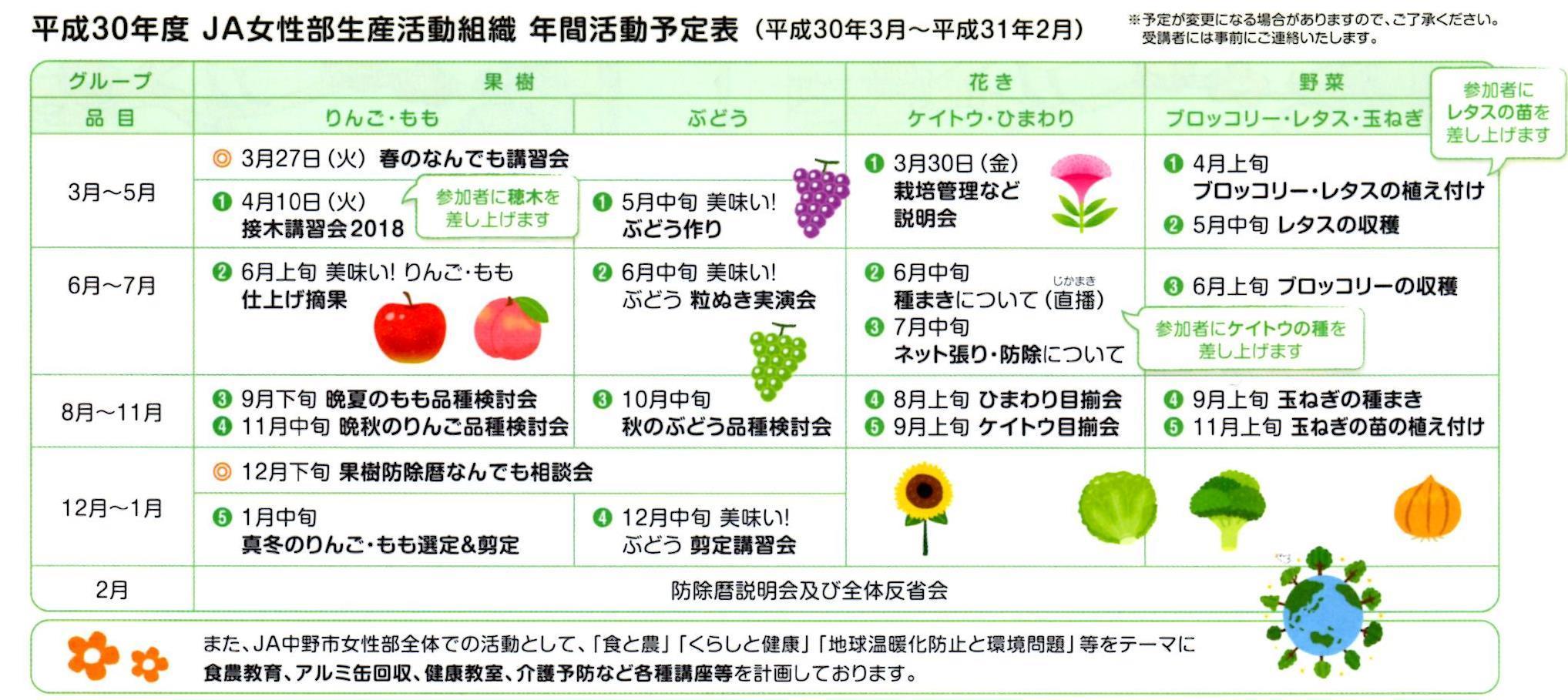 女性部生産活動2018.jpg